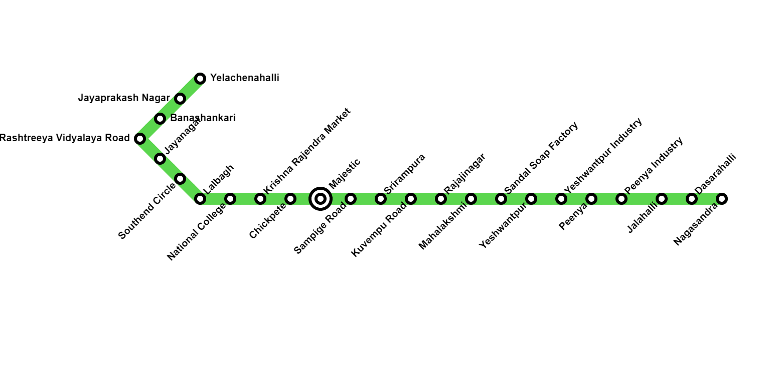 Green Line Bangalore Metro Stations List Routes Maps