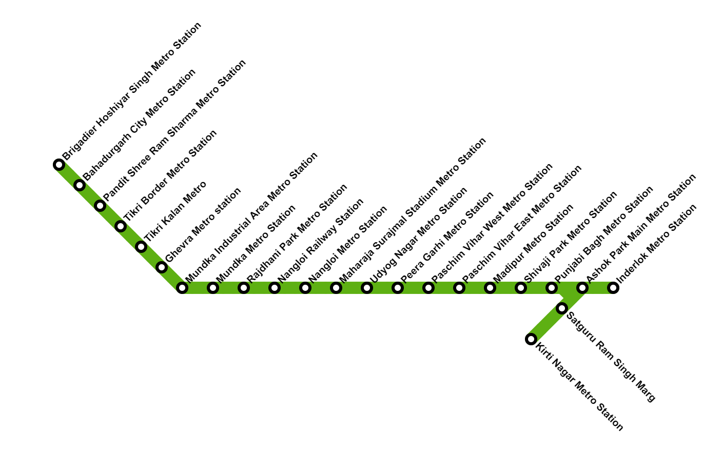 Green Line Delhi Metro stations list - Routes Maps