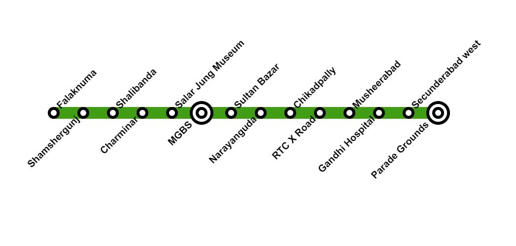 Metro Green Line Metro Transit