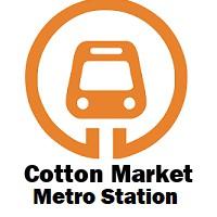 Cotton Market